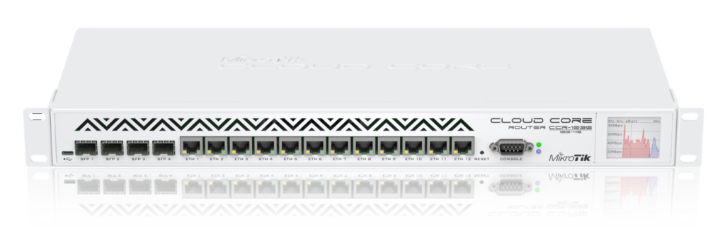Mikrotik Cloud Core Routers